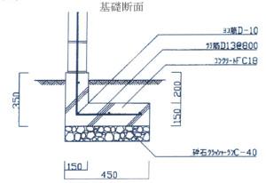 ブロック基礎図