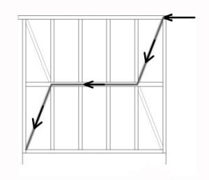 図-07力の流れは斜材に集中する-01