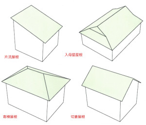 図-09木造家屋建築の主な屋根形状