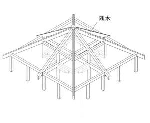 図-10寄棟屋根と入母屋屋根に組み込んでいる隅木-01