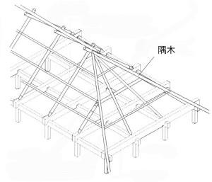図-10寄棟屋根と入母屋屋根に組み込んでいる隅木-01+(1)